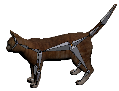 Example of Skeletal Mesh in a Cat Animation or Videogame