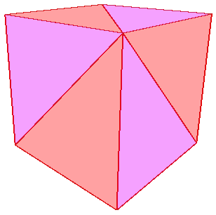 What is a mesh? Composed by triangles GPU