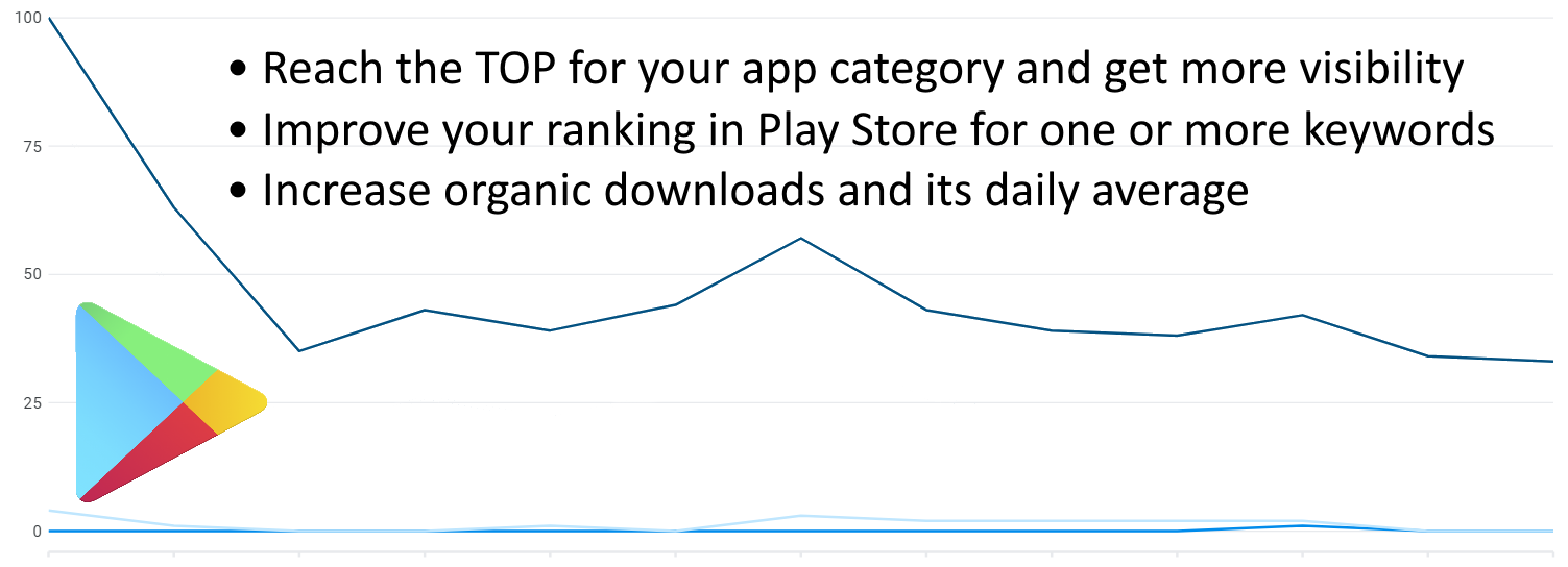 Why should I buy downloads for my app?
